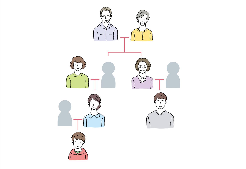 相続-家系図